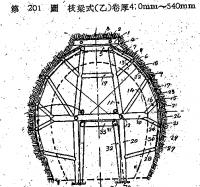 枝梁式木製支保工図(隧道工学S9).gif